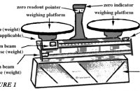 Parts of weighing scale